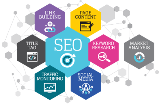 top SEO company in Delhi Ncr, SEO company in Delhi, SEO company in Delhi Ncr, site design improvement, importance of SEO, SEO strategy, SEO marketing, backlink, Content Strategy, social sharing, internal linking, SEO benefits, search crawl ability