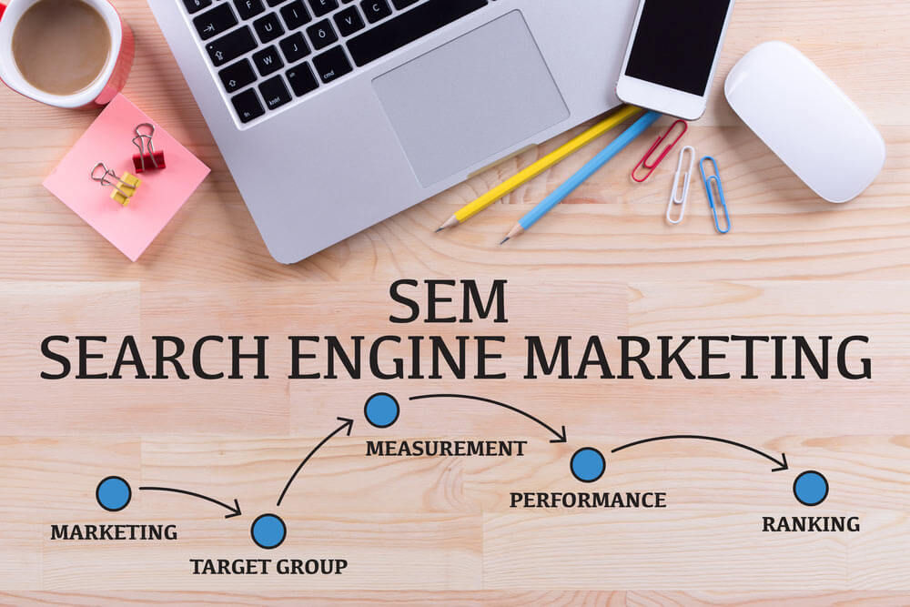 Benefits of search engine marketing, search engine marketing benefits, Reach Your Clients Instantly, Cost Effective Means to Reach Prospective Customer, Boost Brand Awareness, objectives of search engine marketing, which of the following is a benefits of search engine marketing, importance of search engine marketing, features of search engine marketing, benefits of sem